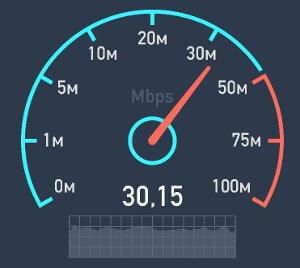 Velocidad del hosting para WordPress